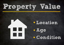Property Value Royalty Free Stock Images
