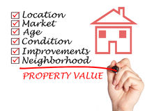 Property value options isolated on white Royalty Free Stock Images