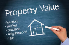 Property value. Text 'property value' in uppercase white letters on chalk board with factors affecting price including location, market, condition, neighborhood Stock Images