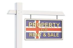 Propiedad para la venta y alquiler en el concepto de Islandia Real Estate firma, Imagenes de archivo
