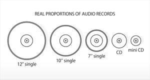 Proporções reais de registros audio Vetor Fotografia de Stock Royalty Free