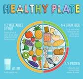 Proporciones sanas de la nutrición de la placa Stock de ilustración