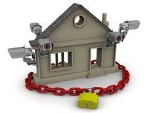 Propriedade privada sob protegido O conceito Fotos de Stock Royalty Free