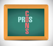 Pros and cons board sign illustration Stock Photos