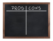 Pros and cons sign on blackboard Royalty Free Stock Photography