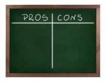 Pros and cons table drawn on chalkboard Royalty Free Stock Photos