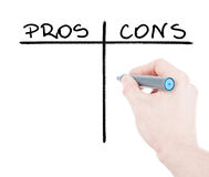 Pros and cons table drawn by felt tip pen Royalty Free Stock Photography