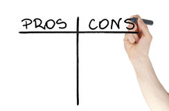 Pros and cons table drawn on a glass by felt tip pen Stock Image