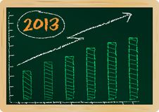 Prospects for 2013. Diagram: economic prospects for 2013 om a chalkboard vector illustration