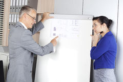 Prospects. Of the future, , office situation Stock Image