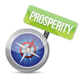 Prosperity Glossy Compass Stock Photos