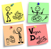 Prosta ilustracja weganin diety system Fotografia Stock