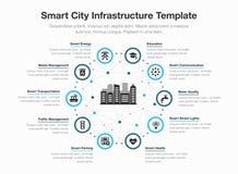 Prosty wektorowy infographic dla mądrze miasto infrastruktury z ikonami i miejsca dla twój zawartości ilustracji