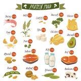 Protéine Rich Food Flat Icons Set Photo libre de droits