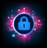 Proteção e segurança de Digitas