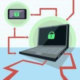 Protección contra los piratas informáticos para su smartphone, ordenador portátil y ordenador Fotografía de archivo