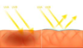 Protección de piel contra luz del sol libre illustration