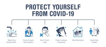 Free Protect Yourself From COVID-19 Poster With Flat Icons. Vector Illustration Included Icon As Washing Hands, Cover Cough Stock Images - 183381194