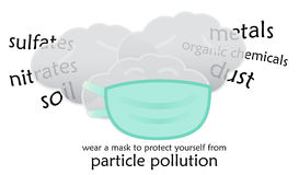 Protect yourself from Haze Particle Pollution. Illustration of three haze, with one wearing a mask to protect itself from inhaling dangerous particle pollution vector illustration