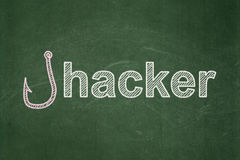 Protection concept: Fishing Hook and Hacker on chalkboard background Stock Photos