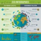 Protection de l'environnement et pollution illustration stock