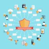 Protection des données Infographic Photo stock