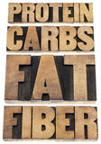 Protein, carbs, fat, fiber. Dietary components of food - - isolated text in letterpress wood type printing blocks Royalty Free Stock Photo