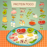 Protein Food Raw And Cooked Collection. Protein rich food flat poster with meat eggs dairy and vegetables raw and cooked abstract vector illustration vector illustration