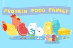 Proteinlebensmittelfamilie Stockfoto