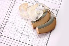 Protesi acustica medica e del diagramma Fotografie Stock