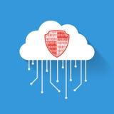 Protetor liso da nuvem dos dados Fotografia de Stock Royalty Free