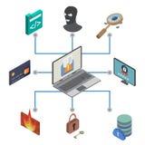 Protezione dei dati e lavoro sicuro Fotografia Stock