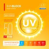 Protezione del suncare di Sunblock forte Progettazione della soluzione di SPF Fotografia Stock Libera da Diritti