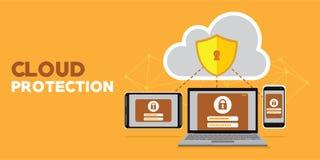 Protezione della nuvola della base di dati di server e di Internet Fotografie Stock