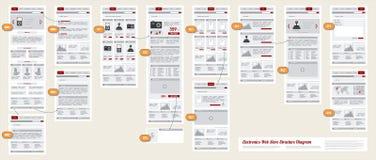 Prototipo della struttura della mappa di navigazione del sito del negozio del deposito di web di Internet Fotografie Stock Libere da Diritti