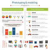 Prototyping And Modeling Infographics Royalty Free Stock Image