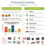 Prototyping och modelleraInfographics Royaltyfri Bild