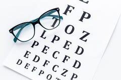 Prova dell'occhio, esame degli occhi Vetri con le lenti ottiche trasparenti sul grafico di prova dell'occhio sulla vista superior fotografia stock libera da diritti