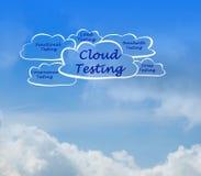 Prova della nuvola fotografia stock