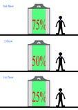 Prozentaufstieg auf dem Aufzug stock abbildung