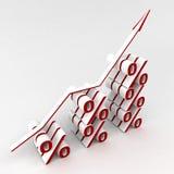 Prozentdiagramm Lizenzfreies Stockfoto