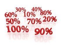 Prozente Hintergrund Lizenzfreies Stockbild