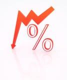 Prozente vom Index Stockbilder