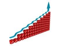 Prozente Wachstum Stockfoto