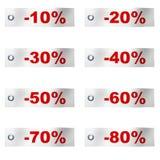 Prozentsatzfarbbänder Lizenzfreies Stockbild