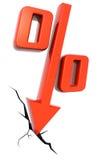 Prozentsatztropfen-Finanzkonzept Lizenzfreies Stockfoto