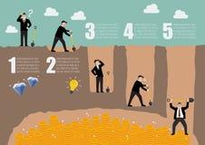 Prozess des Geschäftsmannes einen Boden grabend, um Schatz zu finden Lizenzfreie Stockfotos