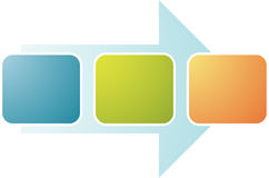 Prozess-Verhältnis-Geschäftsdiagramm vektor abbildung