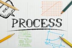 Prozesskonzept Lizenzfreie Stockbilder