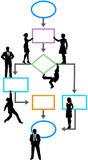 ProzessmanagementGeschäftsleute Flussdiagramm Lizenzfreies Stockbild